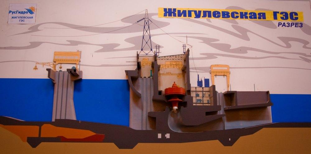ГЭС в разрезе, макет
