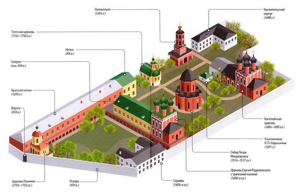 Комплекс Высоко-Петровского ставропигиального монастыря