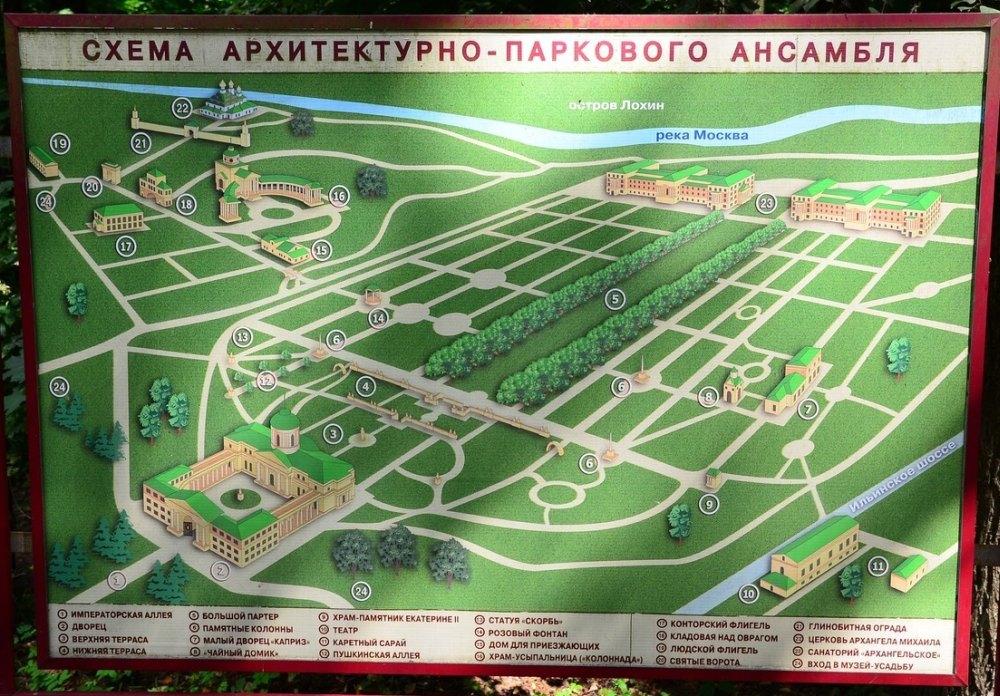 План расположения объектов