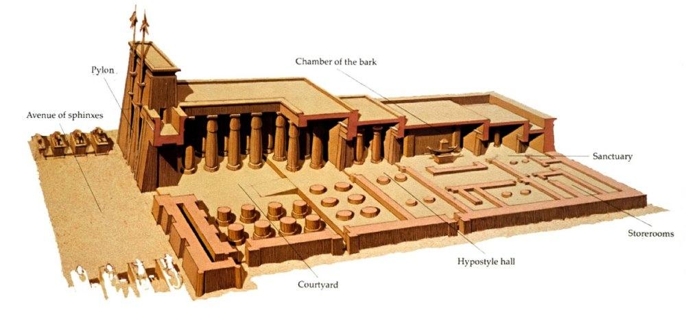 Храм Амона, план