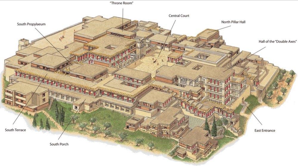 План города-дворца Кносса