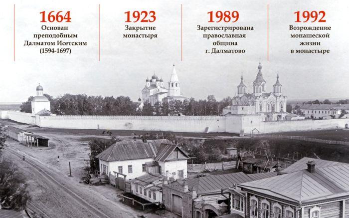 Далматовский монастырь, история